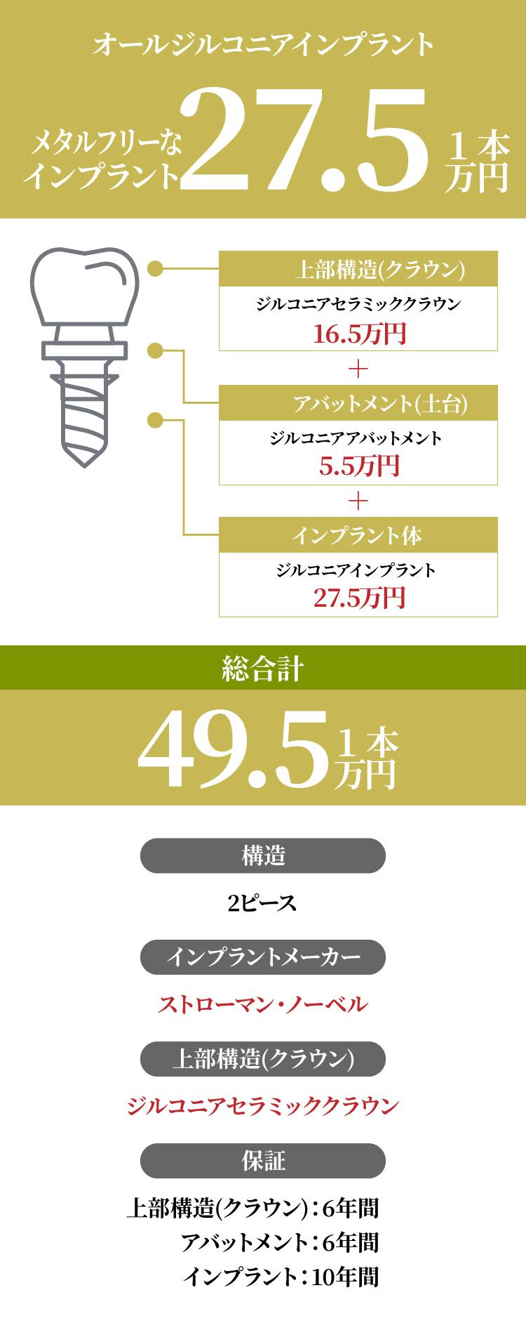 インプラント総額44万円